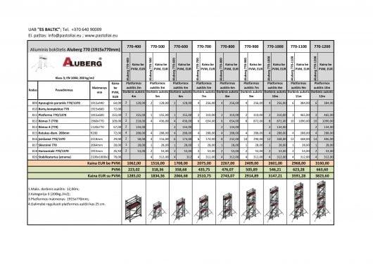 aliuminis-bokstelis-pastoliai-aluberg-770